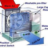 Air Conditioner 200x200