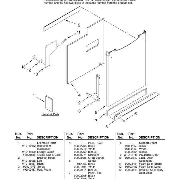 bosch dishwasher wiring diagram bosch image wiring bosch shu5315uc dishwasher wiring diagram wiring diagram blog on bosch dishwasher wiring diagram
