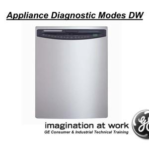 Bosch Dishwasher Diagnostic Mode
