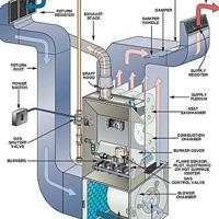 Heating 200x200