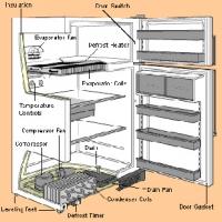 bosch refrigerator repair manual image refrigerator nabateans org rh nabateans org bosch fridge freezer repair manuals Bosch Refrigerator Problems